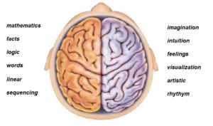 brain-based learning